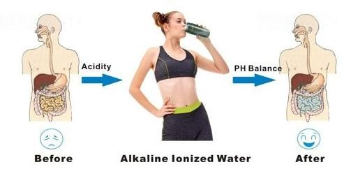 Before-and-After-Drinking-Alkaline-Water-ecana