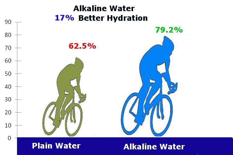 Hydrate-ecana