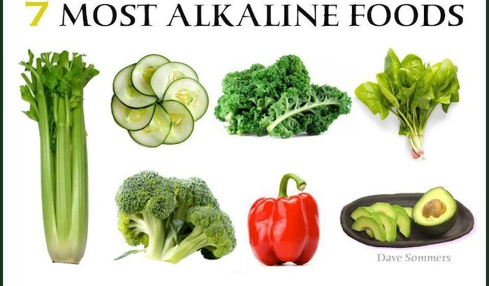 alkaline-food-ecana